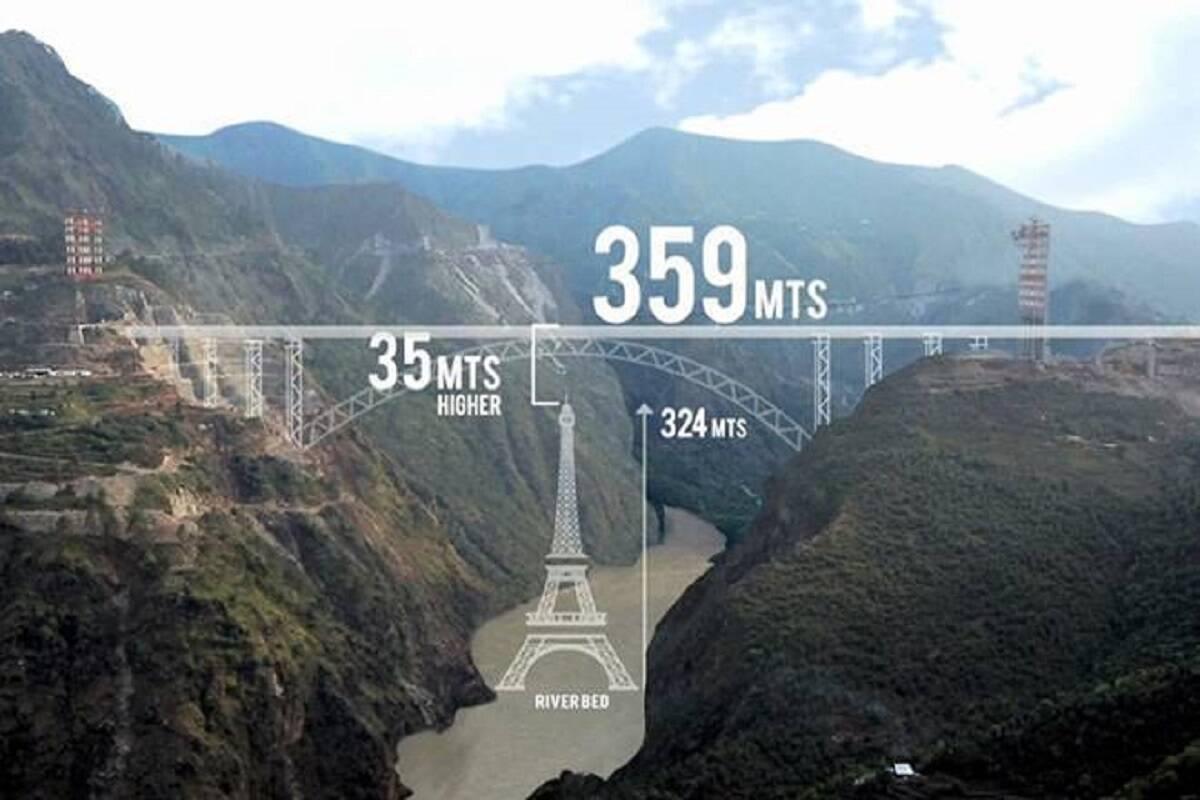 világ legmagasabb vasúti hídja
