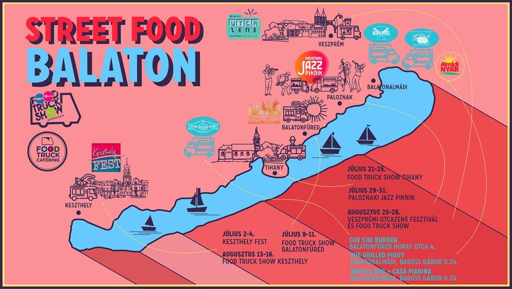 Balaton Food Truck Show street food büfékocsi térkép